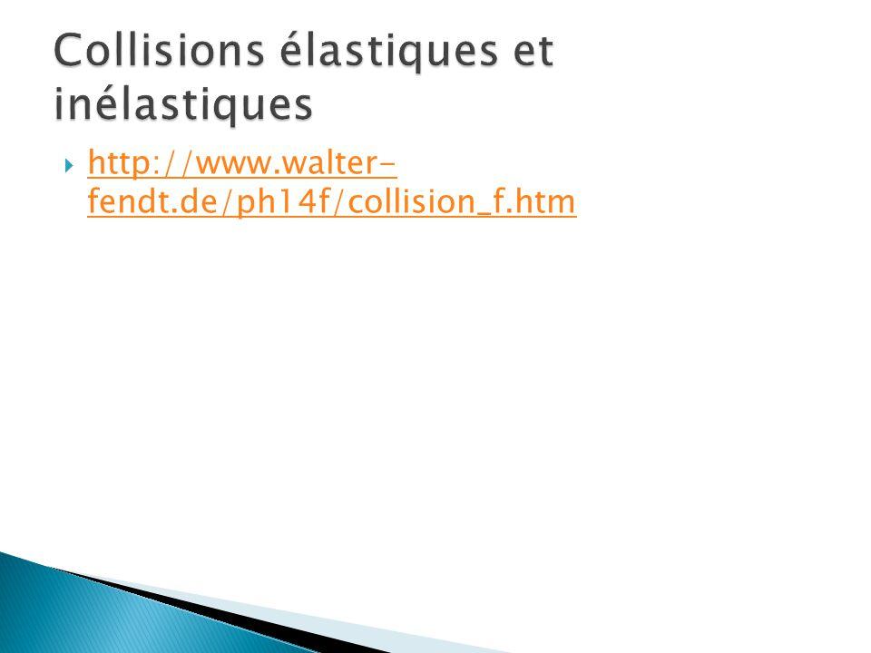 http://www.walter- fendt.de/ph14f/collision_f.htm http://www.walter- fendt.de/ph14f/collision_f.htm