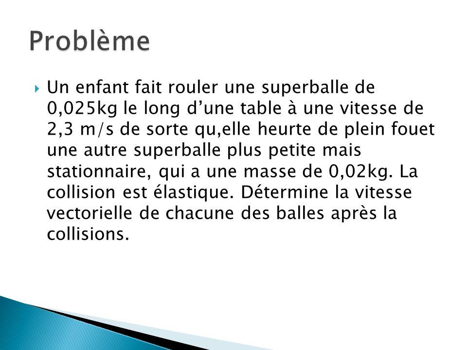 Un enfant fait rouler une superballe de 0,025kg le long dune table à une vitesse de 2,3 m/s de sorte qu,elle heurte de plein fouet une autre superball