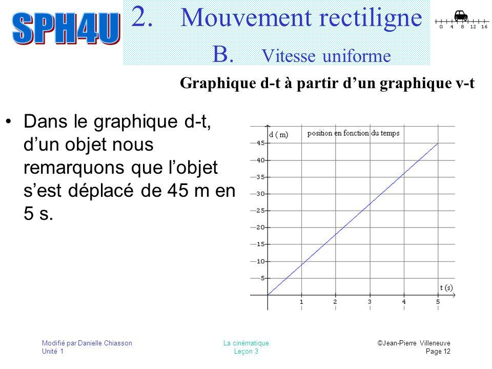 Modifié par Danielle Chiasson Unité 1 La cinématique Leçon 3 ©Jean-Pierre Villeneuve Page 12 2. Mouvement rectiligne B. Vitesse uniforme Dans le graph
