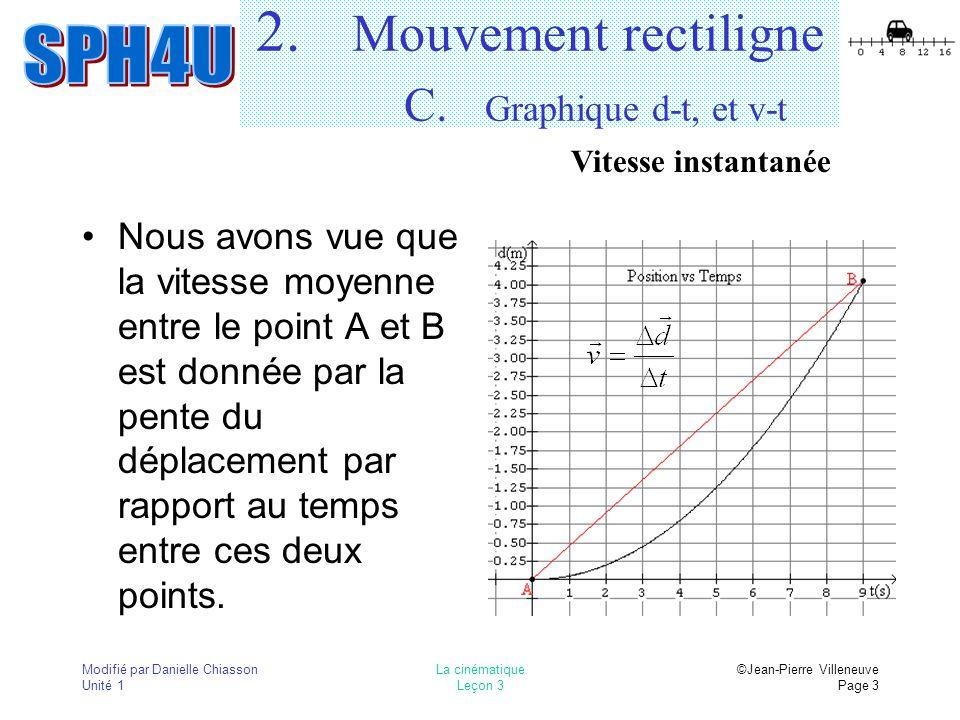 Modifié par Danielle Chiasson Unité 1 La cinématique Leçon 3 ©Jean-Pierre Villeneuve Page 4 2.