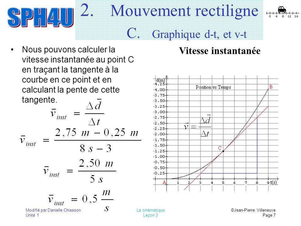 Modifié par Danielle Chiasson Unité 1 La cinématique Leçon 3 ©Jean-Pierre Villeneuve Page 8 2.