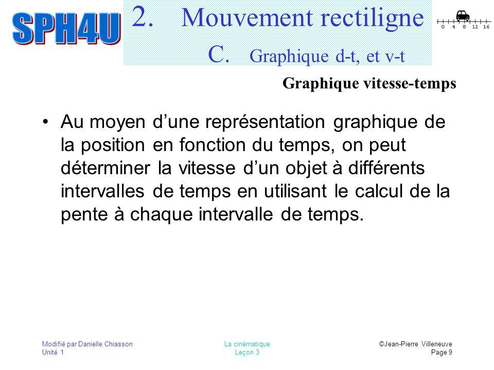 Modifié par Danielle Chiasson Unité 1 La cinématique Leçon 3 ©Jean-Pierre Villeneuve Page 9 2. Mouvement rectiligne C. Graphique d-t, et v-t Au moyen