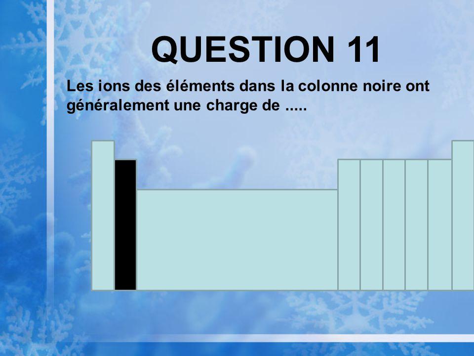 QUESTION 11 Les ions des éléments dans la colonne noire ont généralement une charge de.....