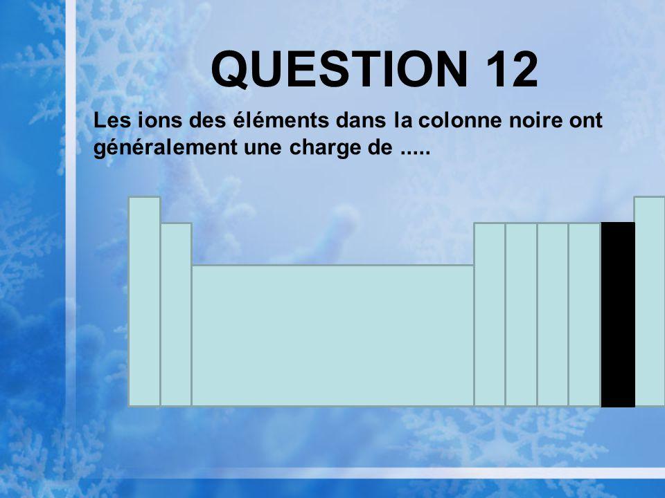 QUESTION 12 Les ions des éléments dans la colonne noire ont généralement une charge de.....