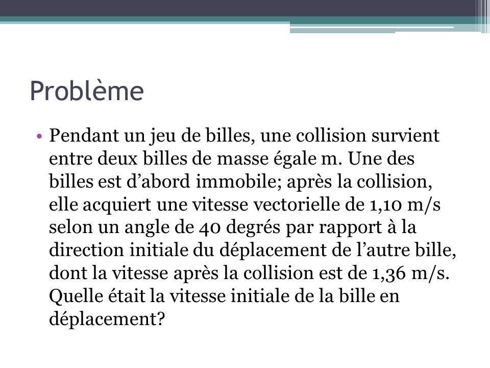 Problème Pendant un jeu de billes, une collision survient entre deux billes de masse égale m.