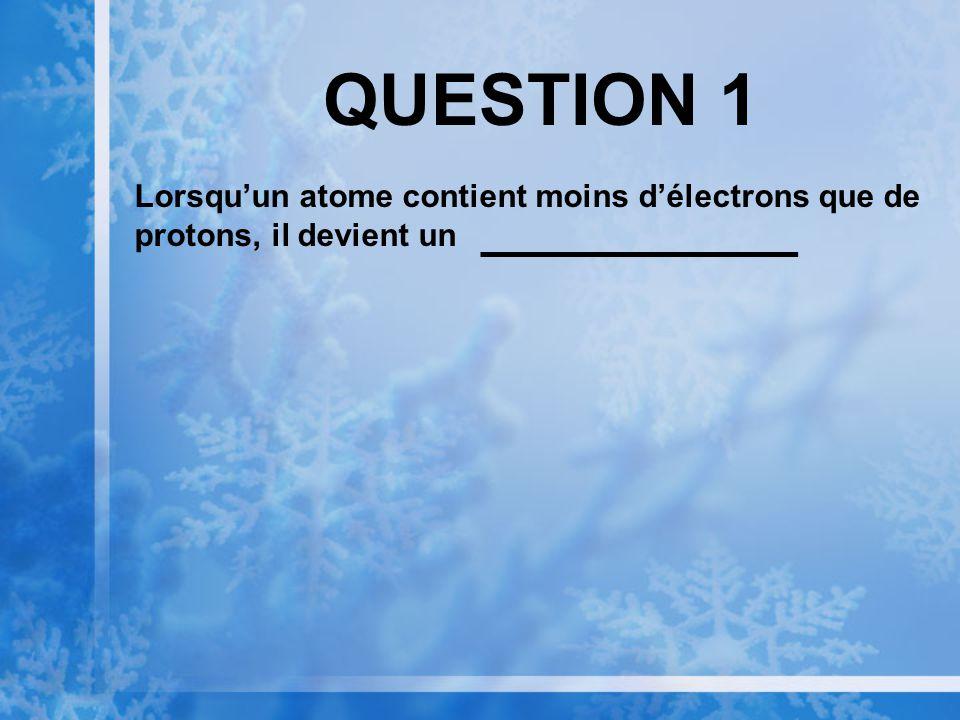 QUESTION 11 Un composé organique contient du, et souvent du