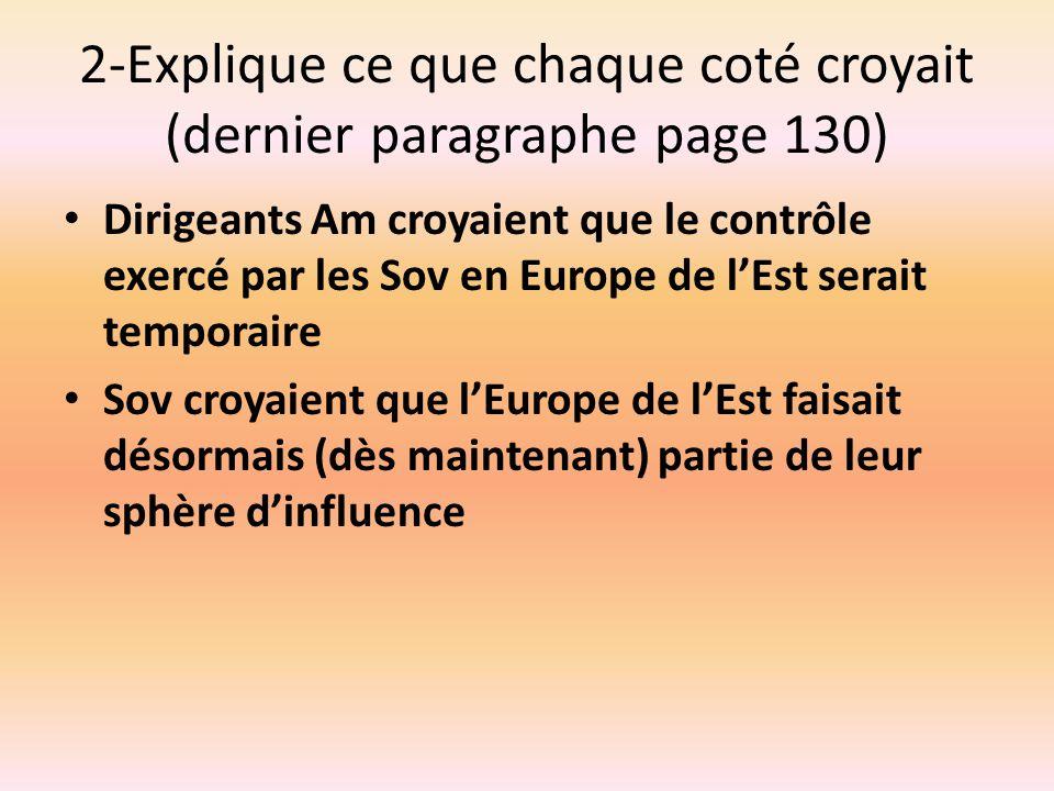 2-Explique ce que chaque coté croyait (dernier paragraphe page 130) Dirigeants Am croyaient que le contrôle exercé par les Sov en Europe de lEst serai