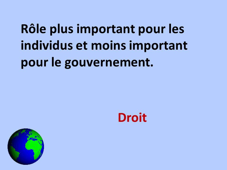 Rôle plus important pour les individus et moins important pour le gouvernement. Droit