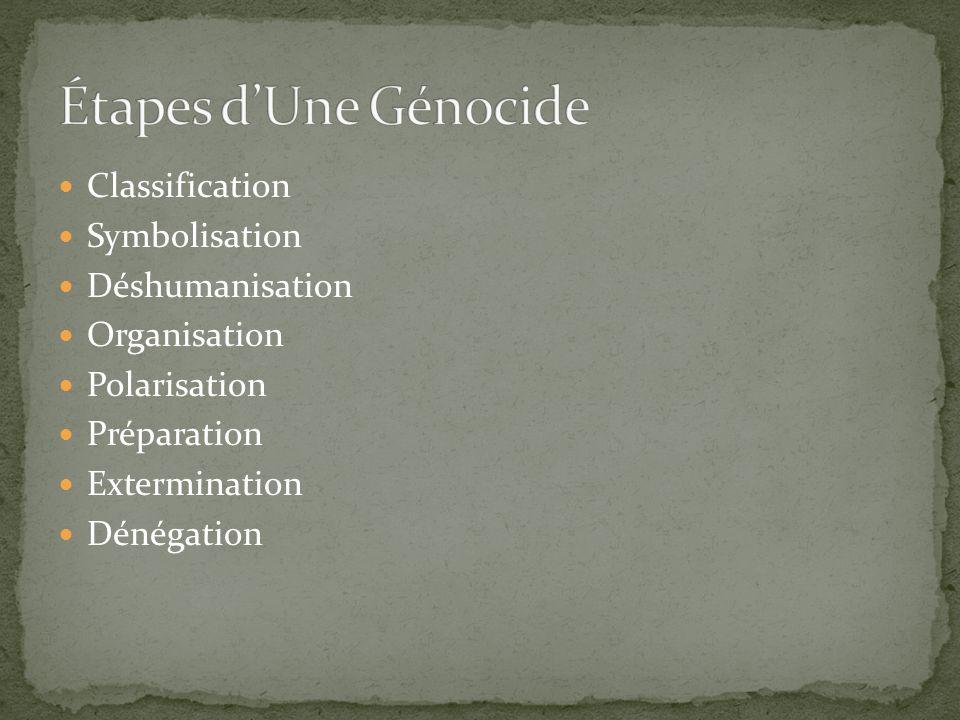 Classification Symbolisation Déshumanisation Organisation Polarisation Préparation Extermination Dénégation