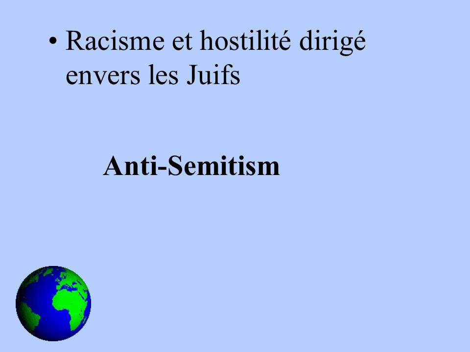 Racisme et hostilité dirigé envers les Juifs Anti-Semitism