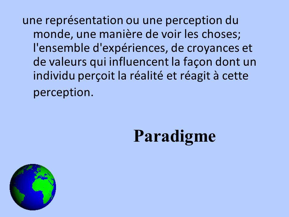 une représentation ou une perception du monde, une manière de voir les choses; l ensemble d expériences, de croyances et de valeurs qui influencent la façon dont un individu perçoit la réalité et réagit à cette perception.