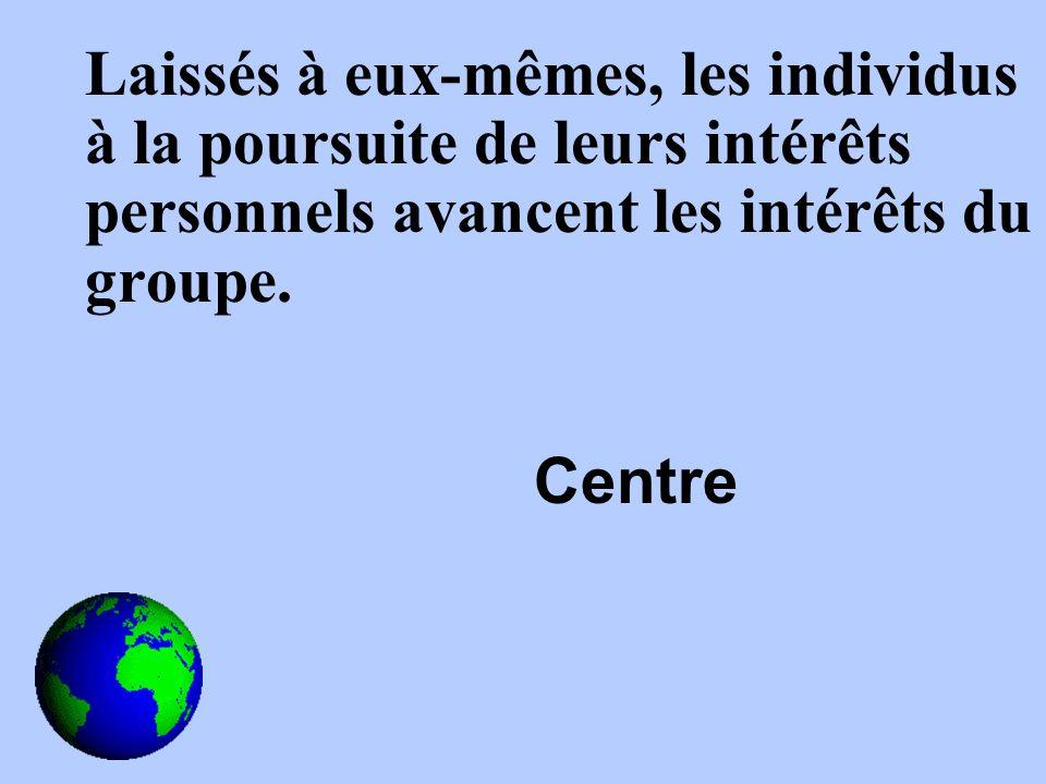 Laissés à eux-mêmes, les individus à la poursuite de leurs intérêts personnels avancent les intérêts du groupe.