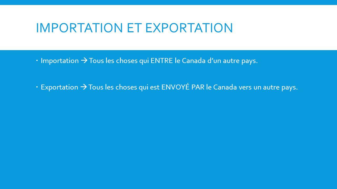 IMPORTATION ET EXPORTATION Importation Tous les choses qui ENTRE le Canada dun autre pays. Exportation Tous les choses qui est ENVOYÉ PAR le Canada ve