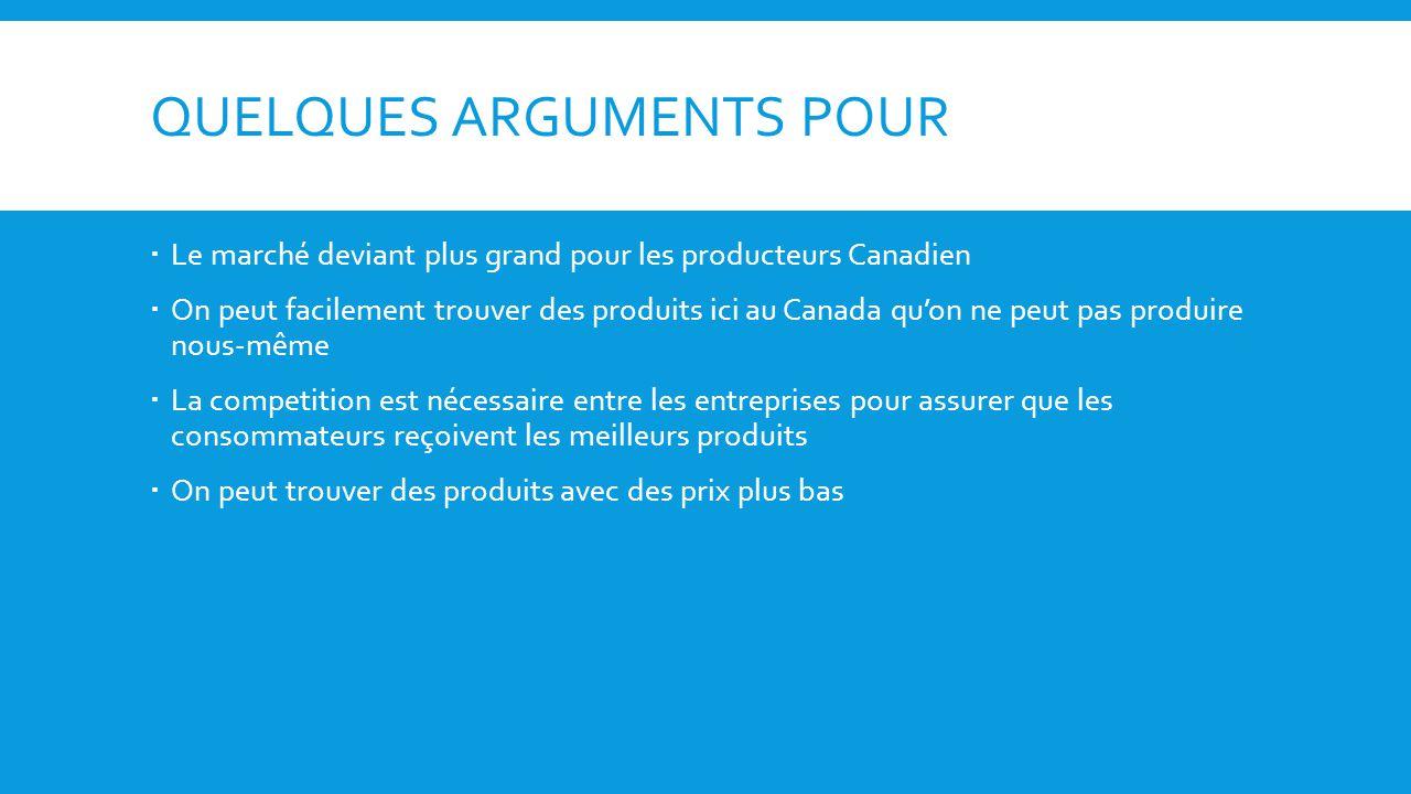 QUELQUES ARGUMENTS POUR Le marché deviant plus grand pour les producteurs Canadien On peut facilement trouver des produits ici au Canada quon ne peut pas produire nous-même La competition est nécessaire entre les entreprises pour assurer que les consommateurs reçoivent les meilleurs produits On peut trouver des produits avec des prix plus bas