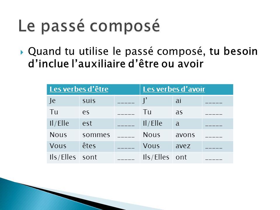 AVOIR: Les verbes réguliers -ER-IR-RE é i u Ex.