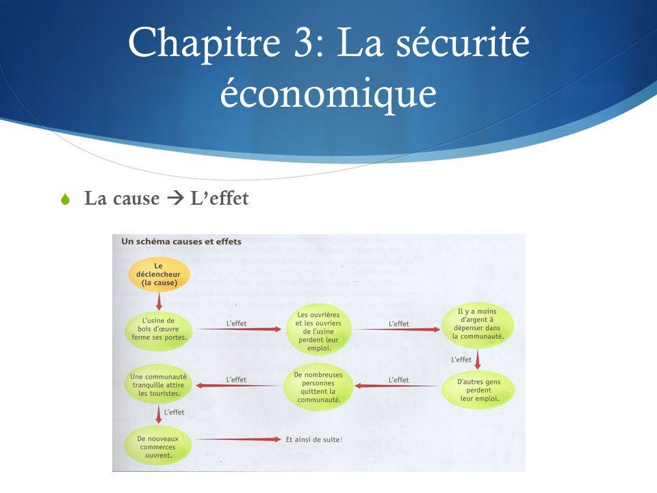 Chapitre 3: La sécurité économique La cause Leffet