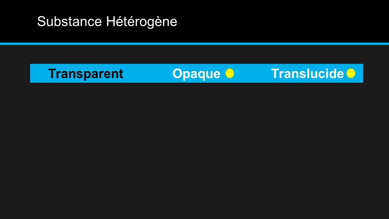 Substance Hétérogène TransparentOpaqueTranslucide