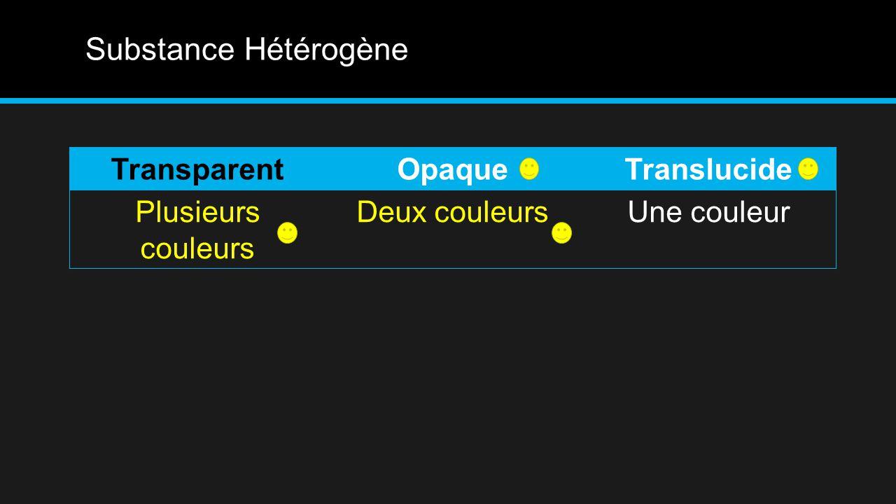 Substance Hétérogène TransparentOpaqueTranslucide Plusieurs couleurs Deux couleursUne couleur