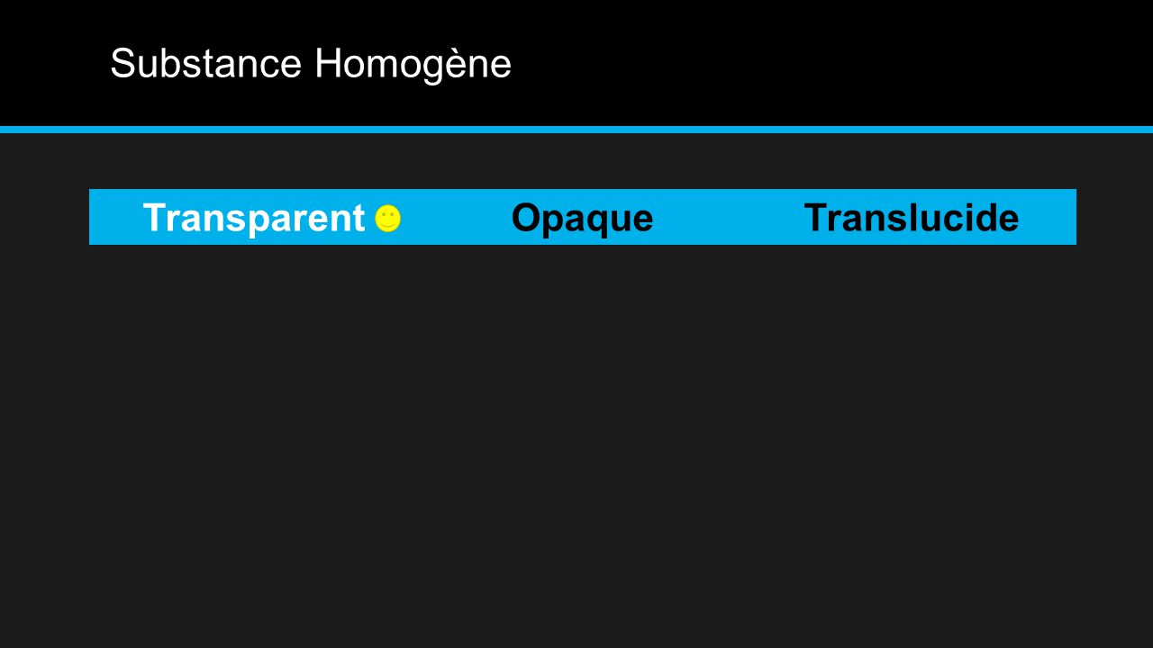 Substance Homogène TransparentOpaqueTranslucide