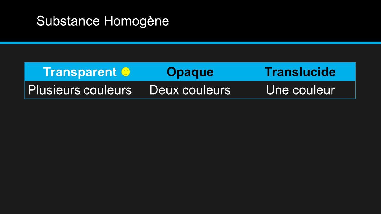 Substance Homogène TransparentOpaqueTranslucide Plusieurs couleursDeux couleursUne couleur