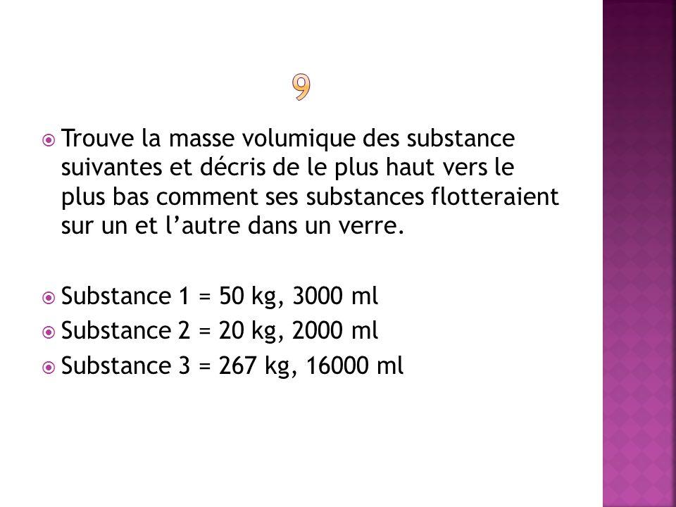 Trouve la masse volumique des substance suivantes et décris de le plus haut vers le plus bas comment ses substances flotteraient sur un et lautre dans
