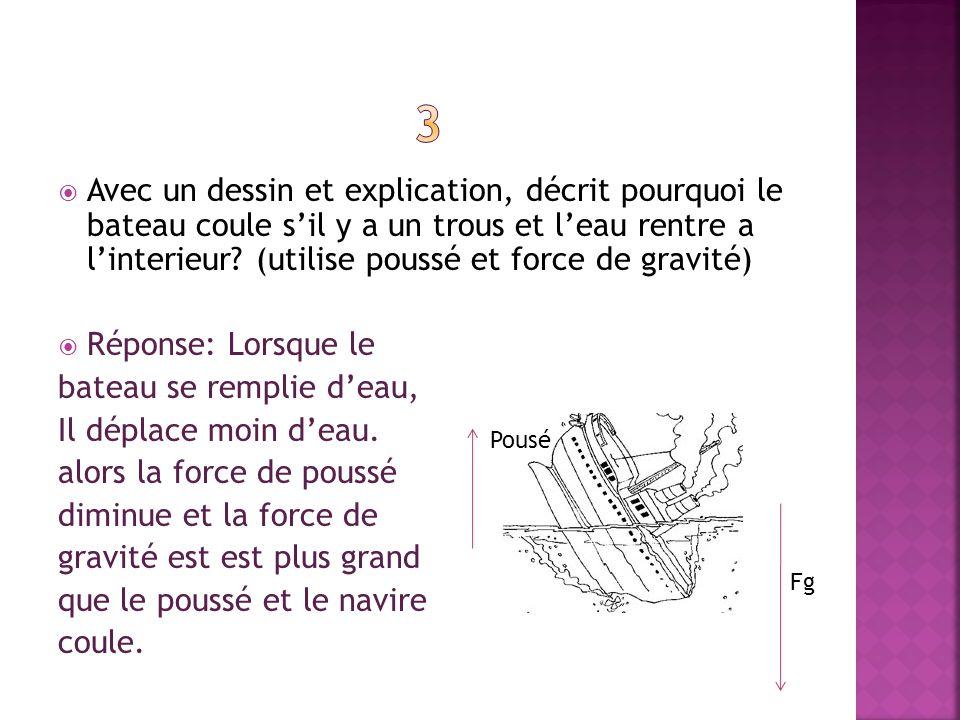 Avec un dessin et explication, décrit pourquoi le bateau coule sil y a un trous et leau rentre a linterieur? (utilise poussé et force de gravité) Répo
