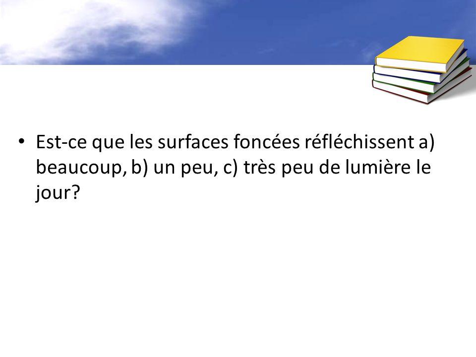 Est-ce que les surfaces foncées réfléchissent a) beaucoup, b) un peu, c) très peu de lumière le jour?