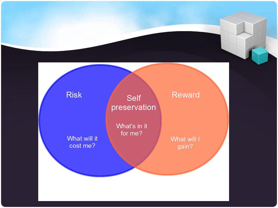 Pourquoi nous faisons une décision Les décisions sont prises sur la base de notre monde réel