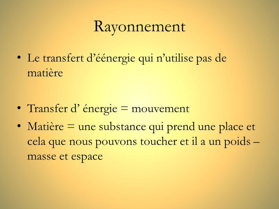 Énergie rayonnant Lénergie qui voyage sous forme de rayonnement Rayonne = les doigts visible du soleil que nous pouvons voir mais pas toucher