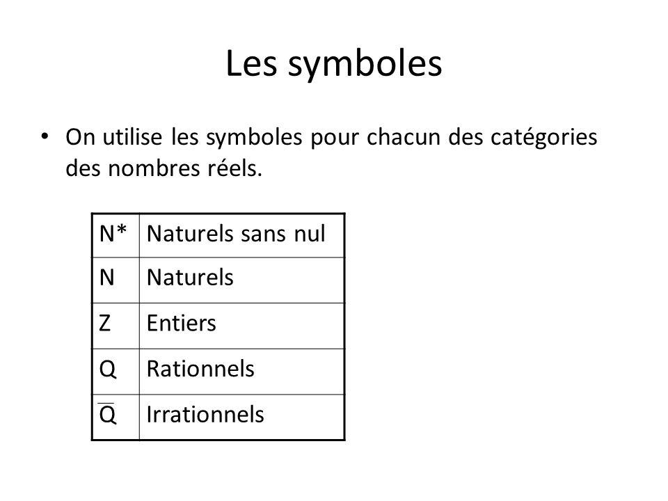 Les symboles On utilise les symboles pour chacun des catégories des nombres réels. N*Naturels sans nul NNaturels ZEntiers QRationnels QIrrationnels