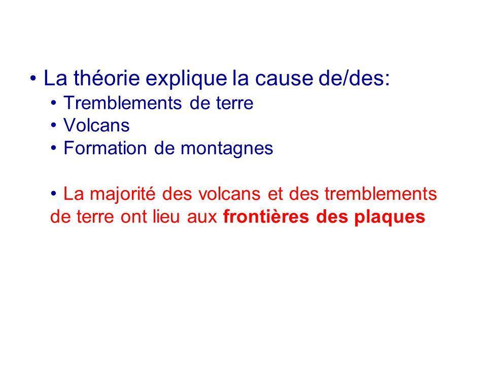 La théorie explique la cause de/des: Tremblements de terre Volcans Formation de montagnes La majorité des volcans et des tremblements de terre ont lie