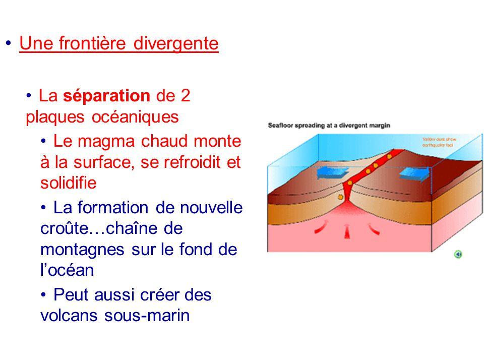 Une frontière divergente La séparation de 2 plaques océaniques Le magma chaud monte à la surface, se refroidit et solidifie La formation de nouvelle c