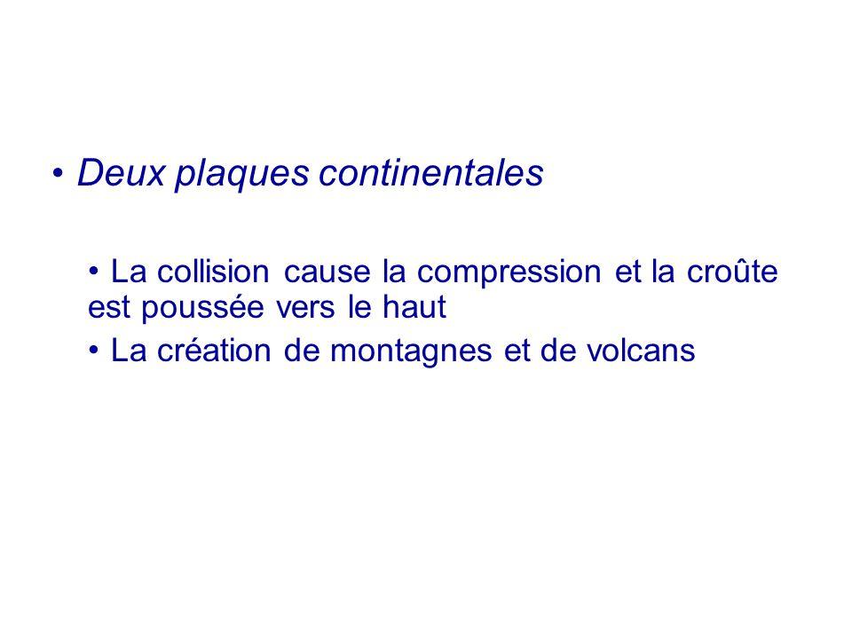 Deux plaques continentales La collision cause la compression et la croûte est poussée vers le haut La création de montagnes et de volcans