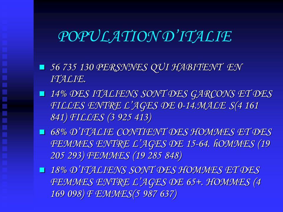 POPULATION DITALIE 56 735 130 PERSNNES QUI HABITENT EN ITALIE.