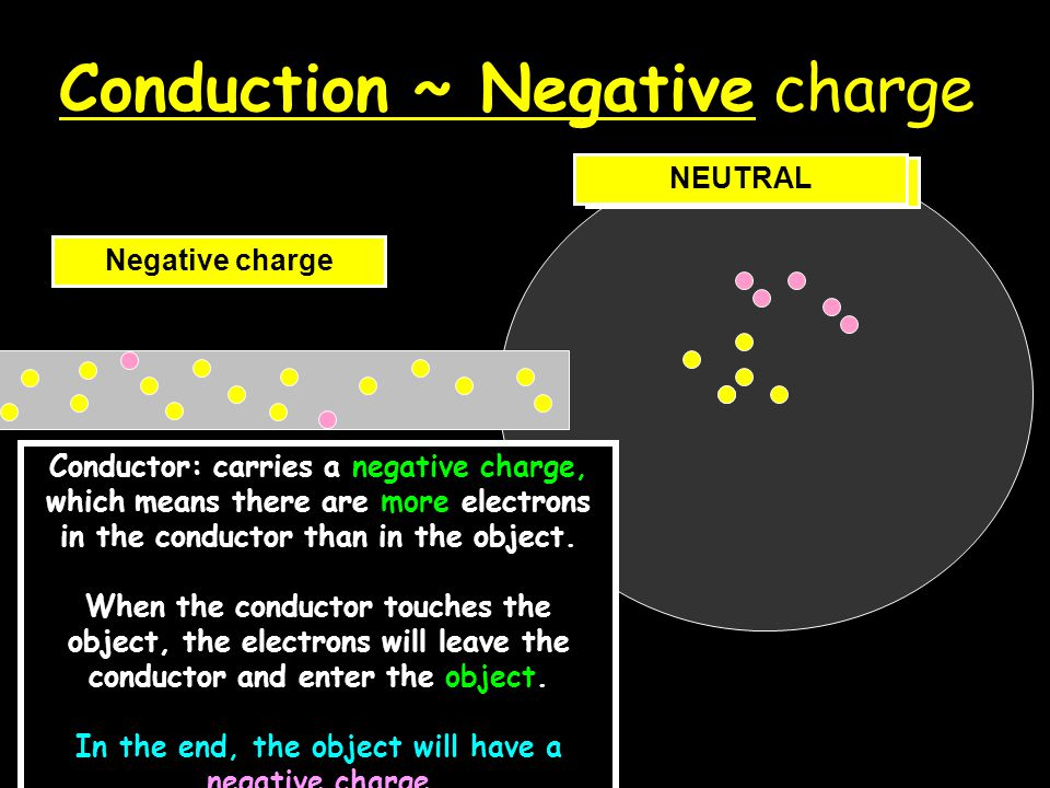 Charging objects by CONDUCTION (contact) If an object which is already charged TOUCHES a conductor, the electrons will be transfered between the two o