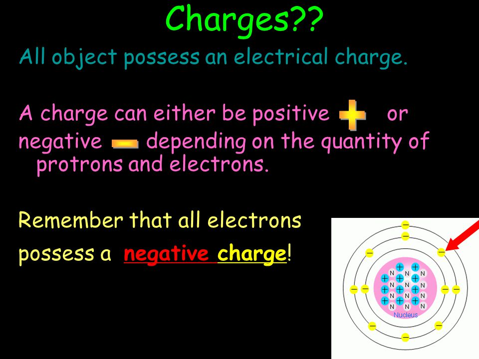 Electrons can move from one atom to another.
