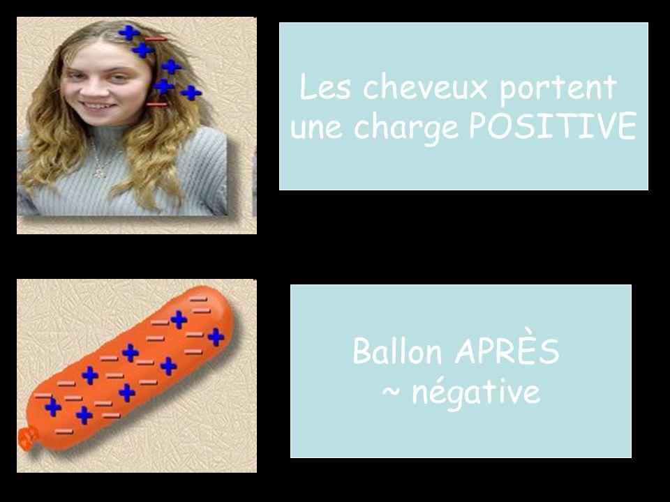 Ballon AVANT ~ neutre Le électrons quittent les cheveux et entrent le ballon