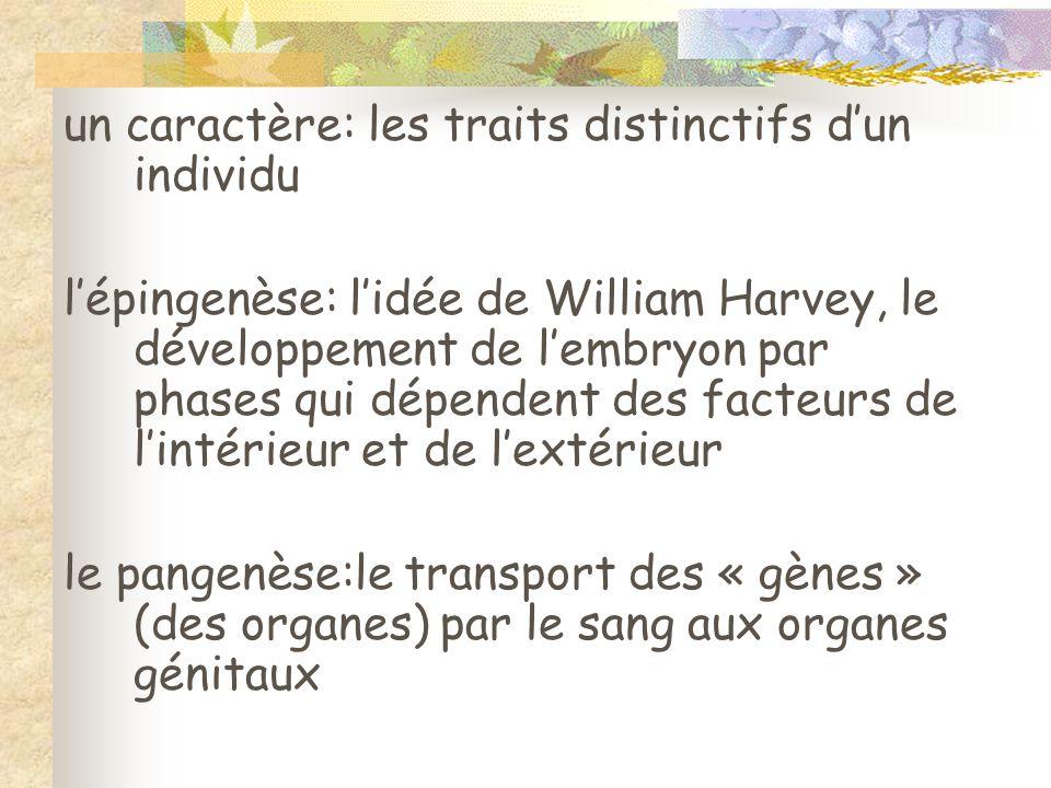 un caractère: les traits distinctifs dun individu lépingenèse: lidée de William Harvey, le développement de lembryon par phases qui dépendent des fact