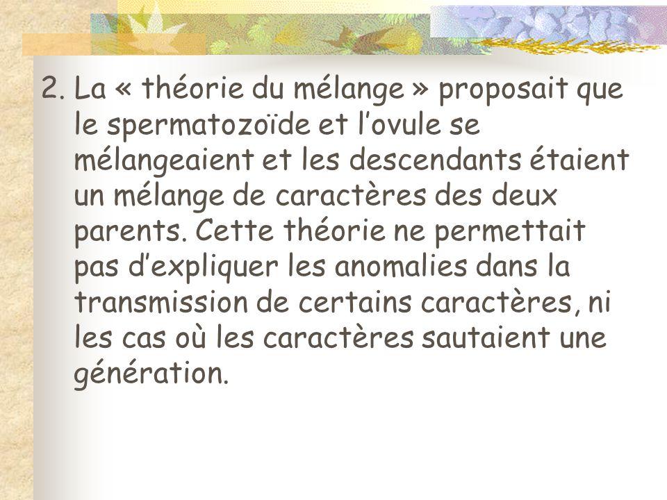 2. La « théorie du mélange » proposait que le spermatozoïde et lovule se mélangeaient et les descendants étaient un mélange de caractères des deux par