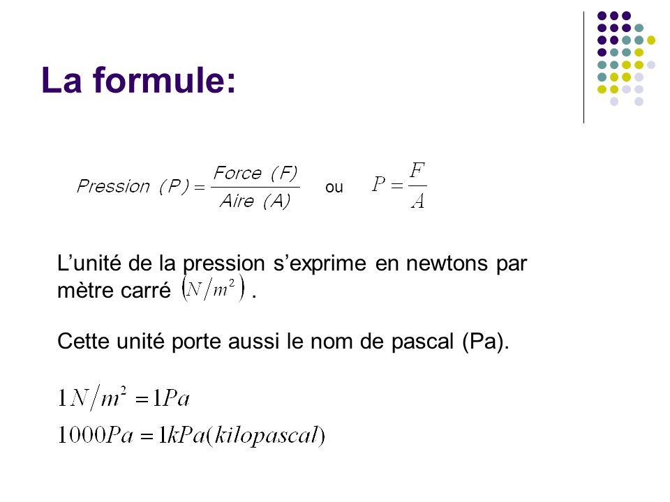 La formule: ou Lunité de la pression sexprime en newtons par mètre carré.