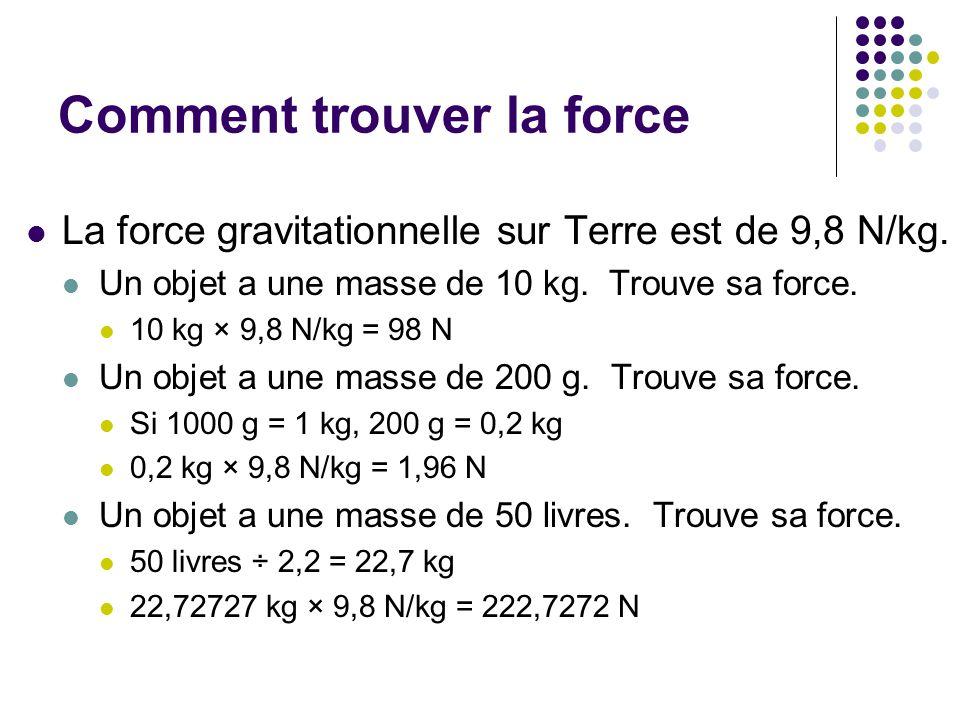 Comment trouver la force La force gravitationnelle sur Terre est de 9,8 N/kg.