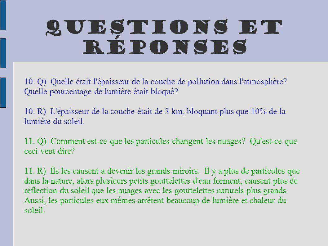 Questions et réponses 10. Q) Quelle était l'épaisseur de la couche de pollution dans l'atmosphère? Quelle pourcentage de lumière était bloqué? 10. R)