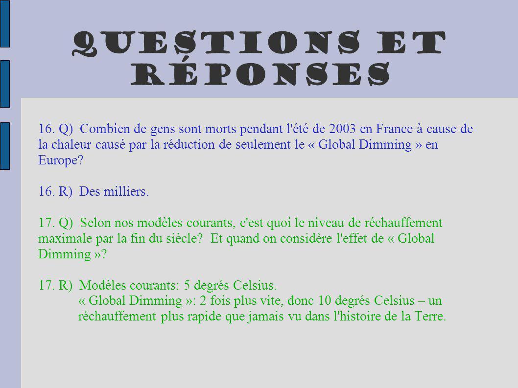 Questions et réponses 16. Q) Combien de gens sont morts pendant l'été de 2003 en France à cause de la chaleur causé par la réduction de seulement le «