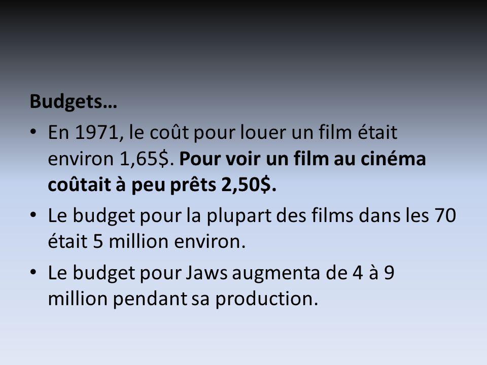 Budgets… En 1971, le coût pour louer un film était environ 1,65$. Pour voir un film au cinéma coûtait à peu prêts 2,50$. Le budget pour la plupart des