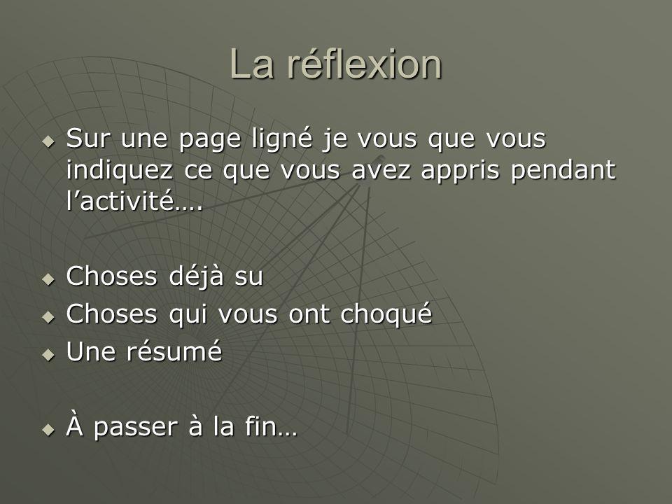 La réflexion Sur une page ligné je vous que vous indiquez ce que vous avez appris pendant lactivité….