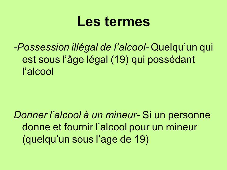 Les termes -Possession illégal de lalcool- Quelquun qui est sous lâge légal (19) qui possédant lalcool Donner lalcool à un mineur- Si un personne donne et fournir lalcool pour un mineur (quelquun sous lage de 19)