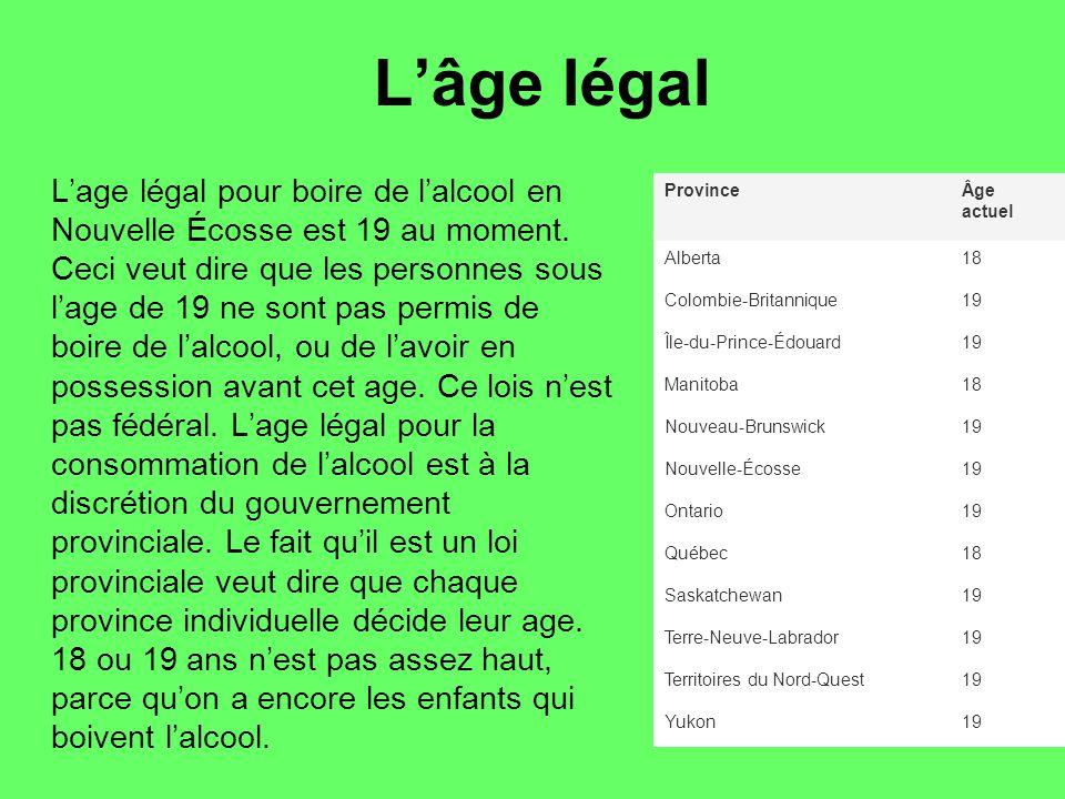 Lâge légal Lage légal pour boire de lalcool en Nouvelle Écosse est 19 au moment.