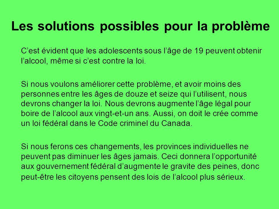 Les solutions possibles pour la problème Cest évident que les adolescents sous lâge de 19 peuvent obtenir lalcool, même si cest contre la loi. Si nous
