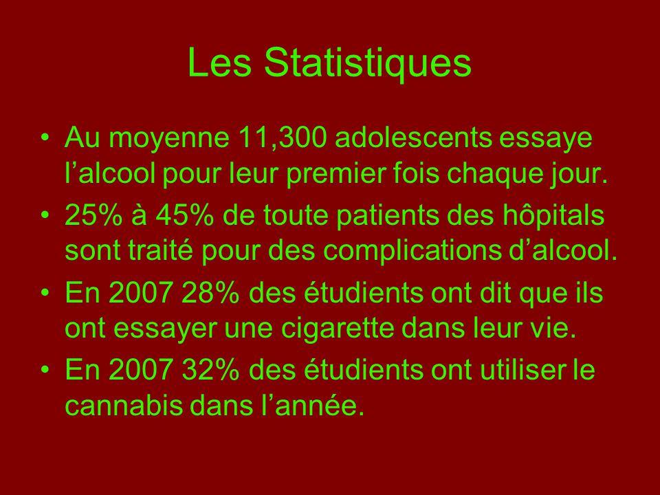 Les Statistiques Au moyenne 11,300 adolescents essaye lalcool pour leur premier fois chaque jour.