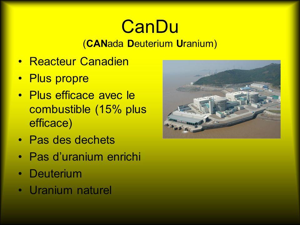 CanDu (CANada Deuterium Uranium) Reacteur Canadien Plus propre Plus efficace avec le combustible (15% plus efficace) Pas des dechets Pas duranium enrichi Deuterium Uranium naturel